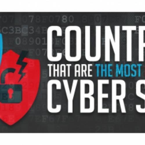 Which Countries are most vulnerable to Cyber Attacks?